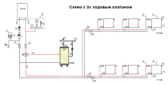 Обвязка с сервоприводом и трехходовым клапаном
