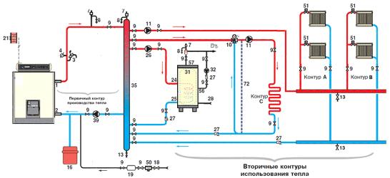Подключение к контуру горячего водоснабжения