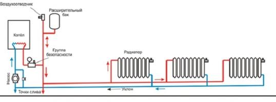 схема разводки труб к радиаторам